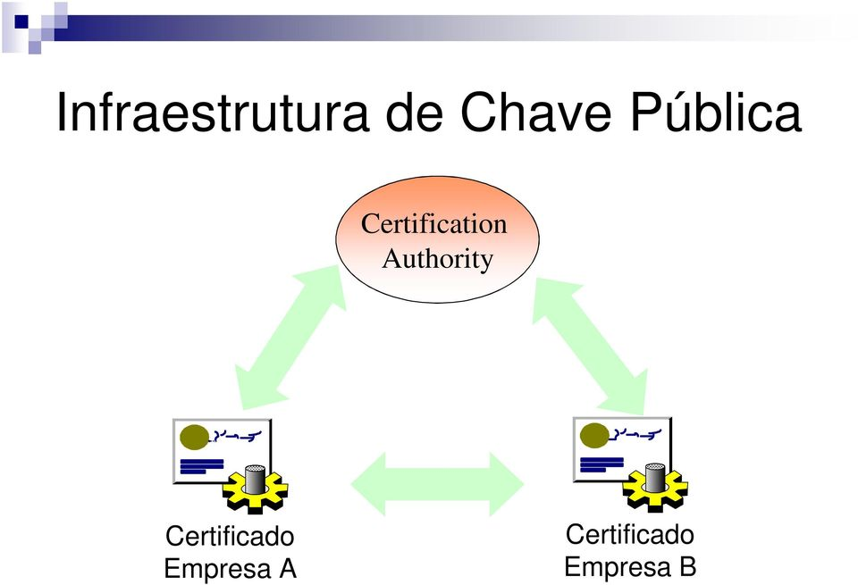 Authority Certificado