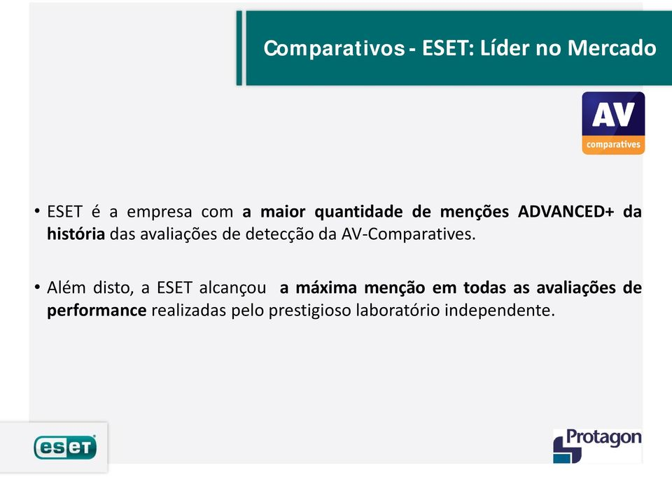 AV-Comparatives.