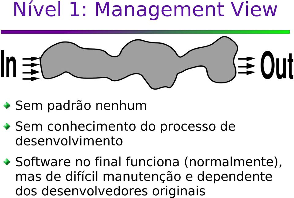 Software no final funciona (normalmente), mas de