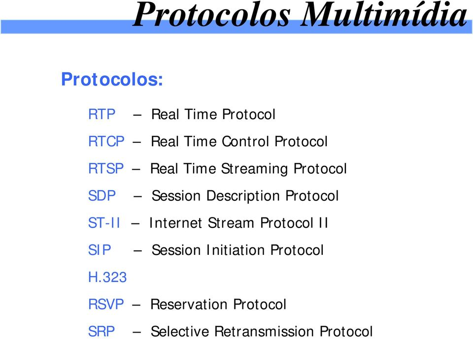 ST-II Internet Stream Protocol II SIP Session Initiation Protocol H.