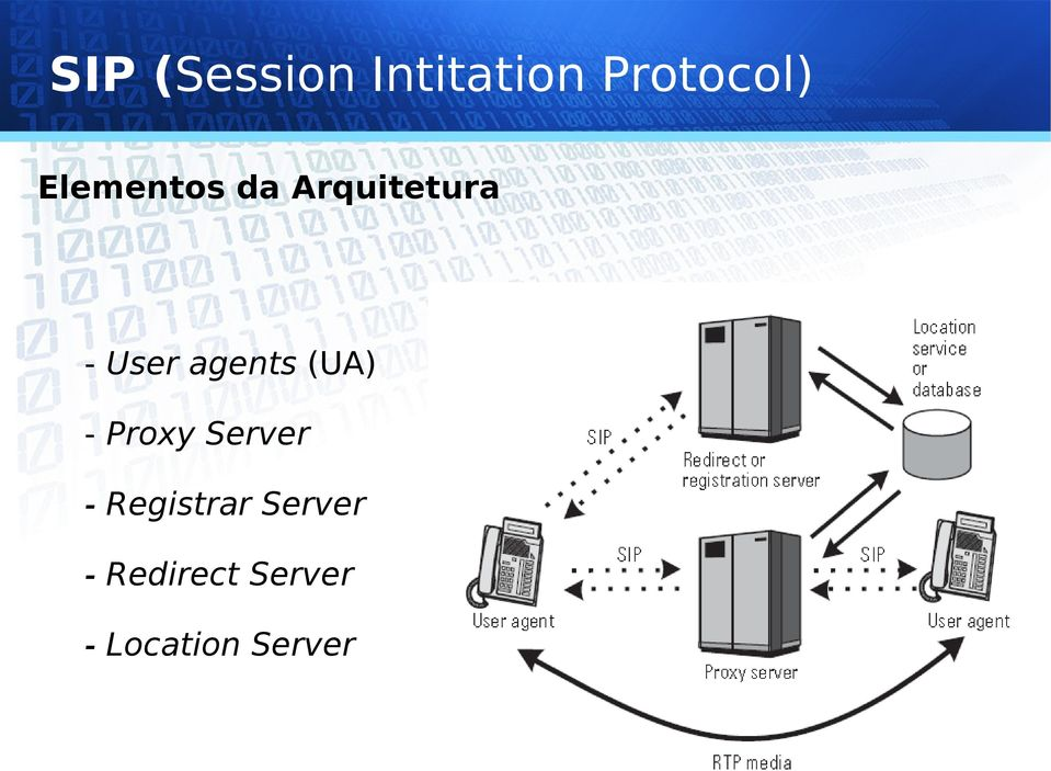 agents (UA) - Proxy Server -