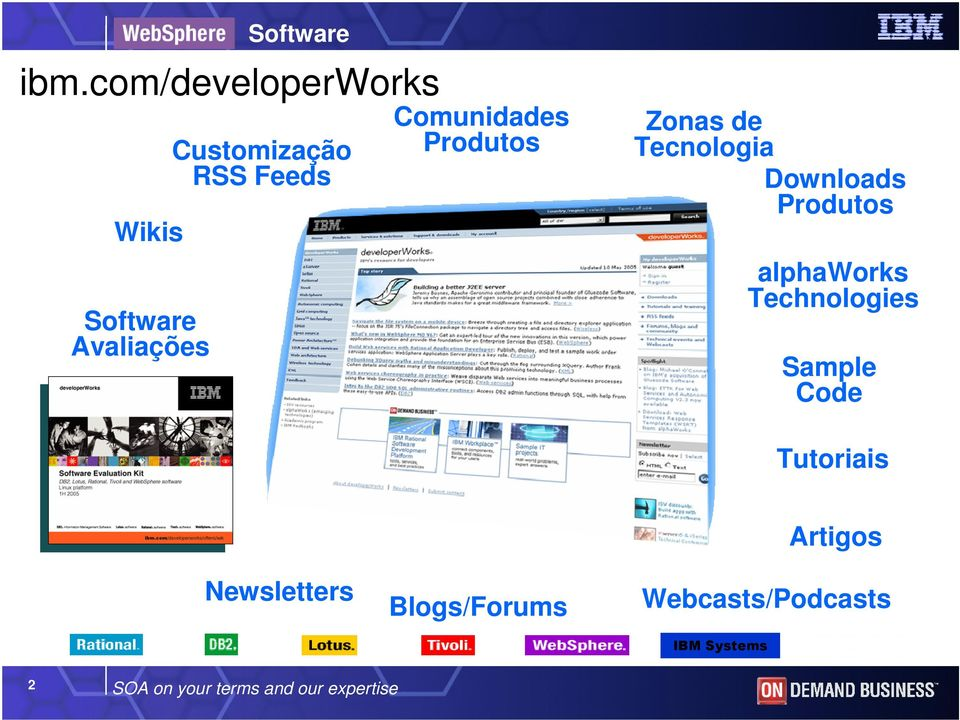 alphaworks Technologies Sample Code Tutoriais Newsletters