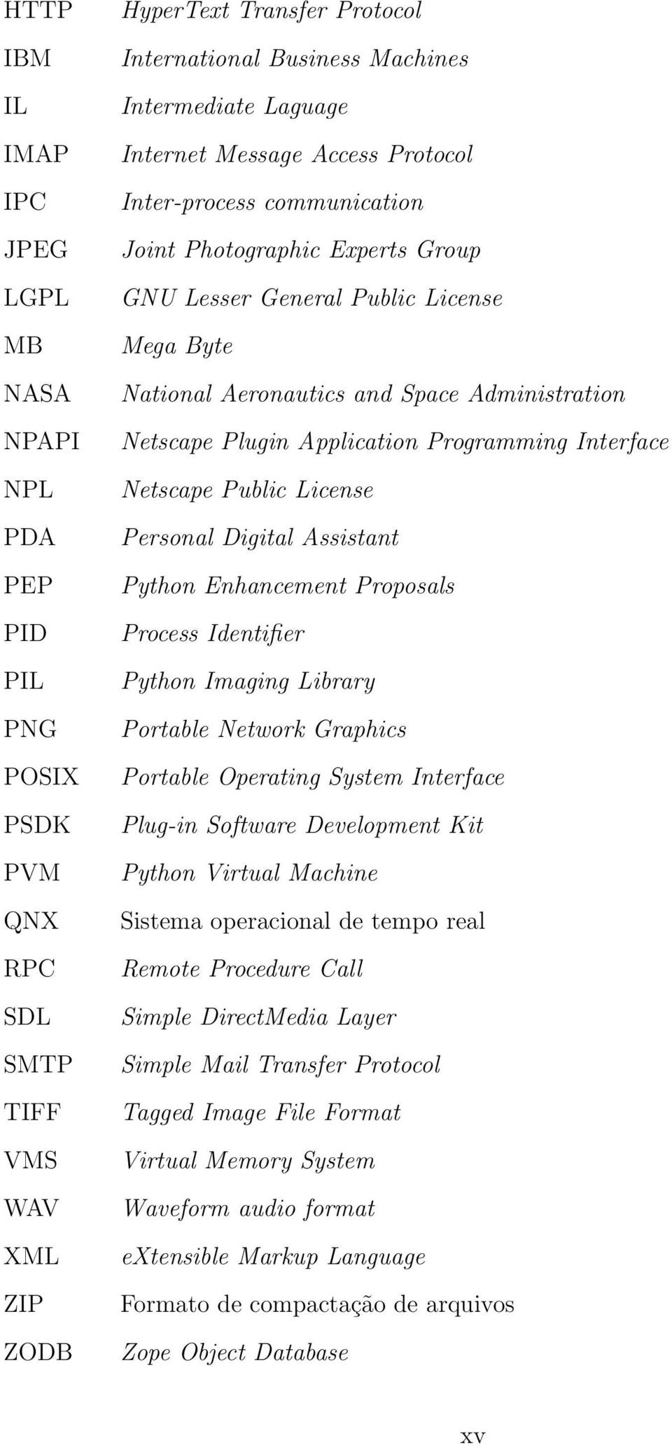 Netscape Plugin Application Programming Interface Netscape Public License Personal Digital Assistant Python Enhancement Proposals Process Identifier Python Imaging Library Portable Network Graphics