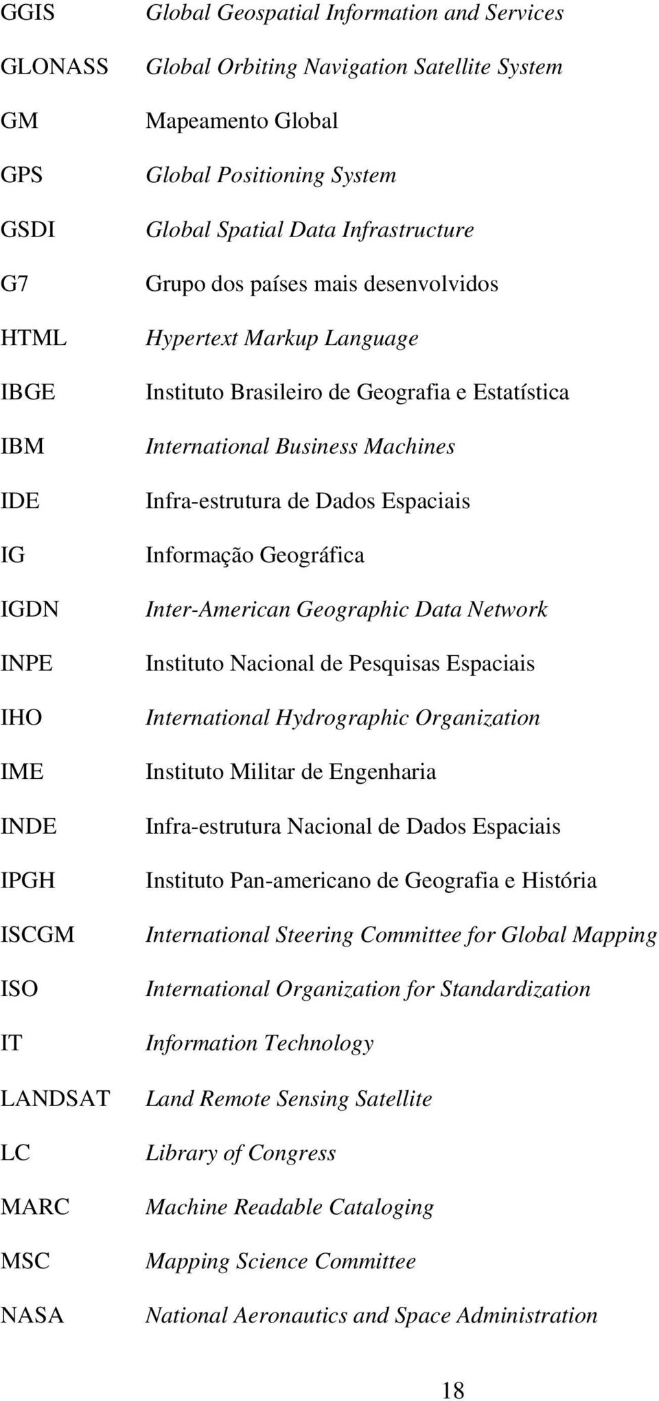 International Business Machines Infra-estrutura de Dados Espaciais Informação Geográfica Inter-American Geographic Data Network Instituto Nacional de Pesquisas Espaciais International Hydrographic
