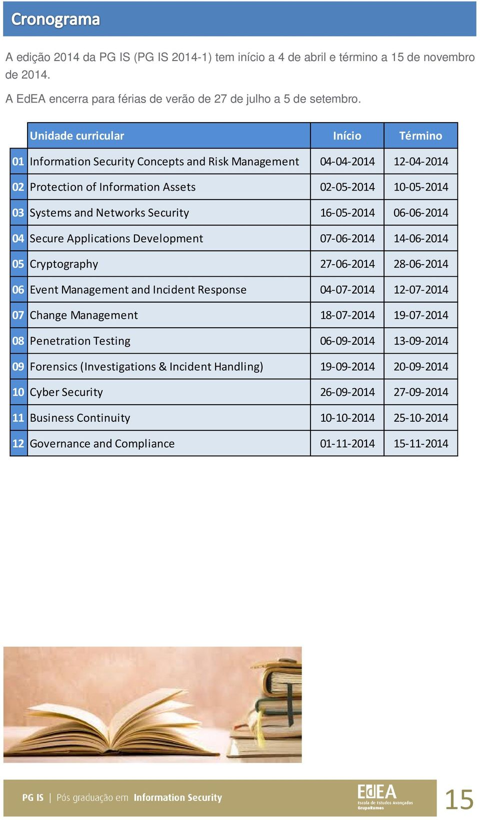 16-05-2014 06-06-2014 04 Secure Applications Development 07-06-2014 14-06-2014 05 Cryptography 27-06-2014 28-06-2014 06 Event Management and Incident Response 04-07-2014 12-07-2014 07 Change