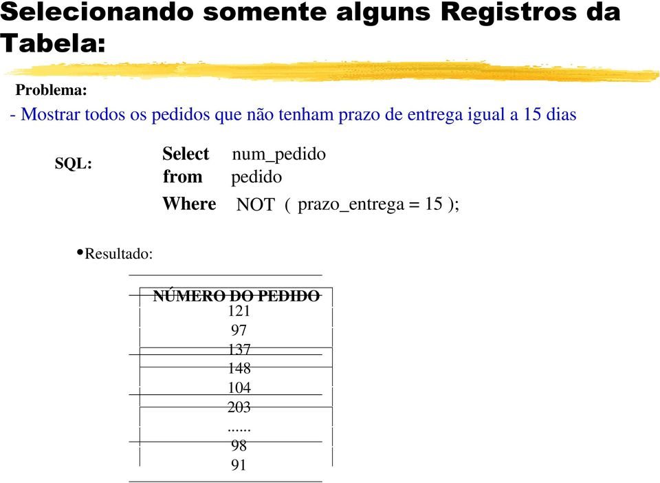 15 dias SQL: Select num_pedido from pedido Where NOT (