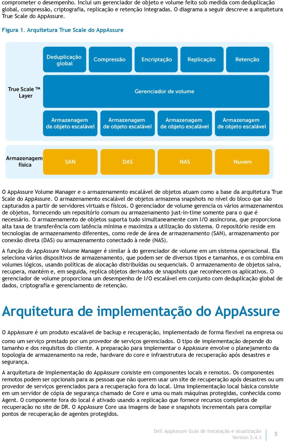 Arquitetura True Scale do AppAssure O AppAssure Volume Manager e o armazenamento escalável de objetos atuam como a base da arquitetura True Scale do AppAssure.