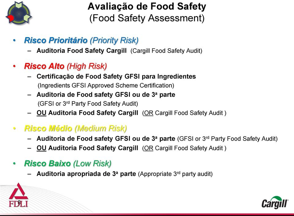 Food Safety Audit) OU Auditoria Food Safety Cargill (OR Cargill Food Safety Audit ) Risco Médio (Medium Risk) Auditoria de Food safety GFSI ou de 3 a parte (GFSI or 3 rd
