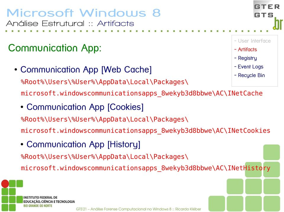 windowscommunicationsapps_8wekyb3d8bbwe\ac\inetcache Communication App [Cookies] %Root%\Users\%User%\AppData\Local\Packages\ microsoft.