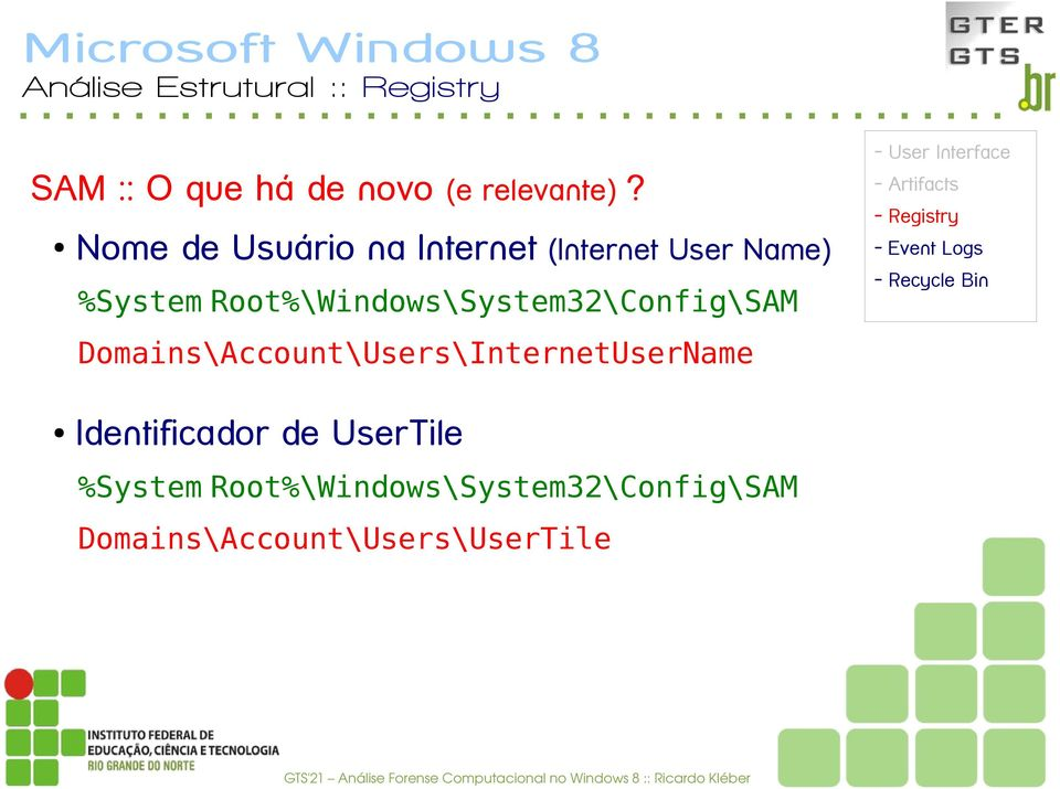 Domains\Account\Users\InternetUserName Identificador de UserTile %System Root%\Windows\System32\Config\SAM