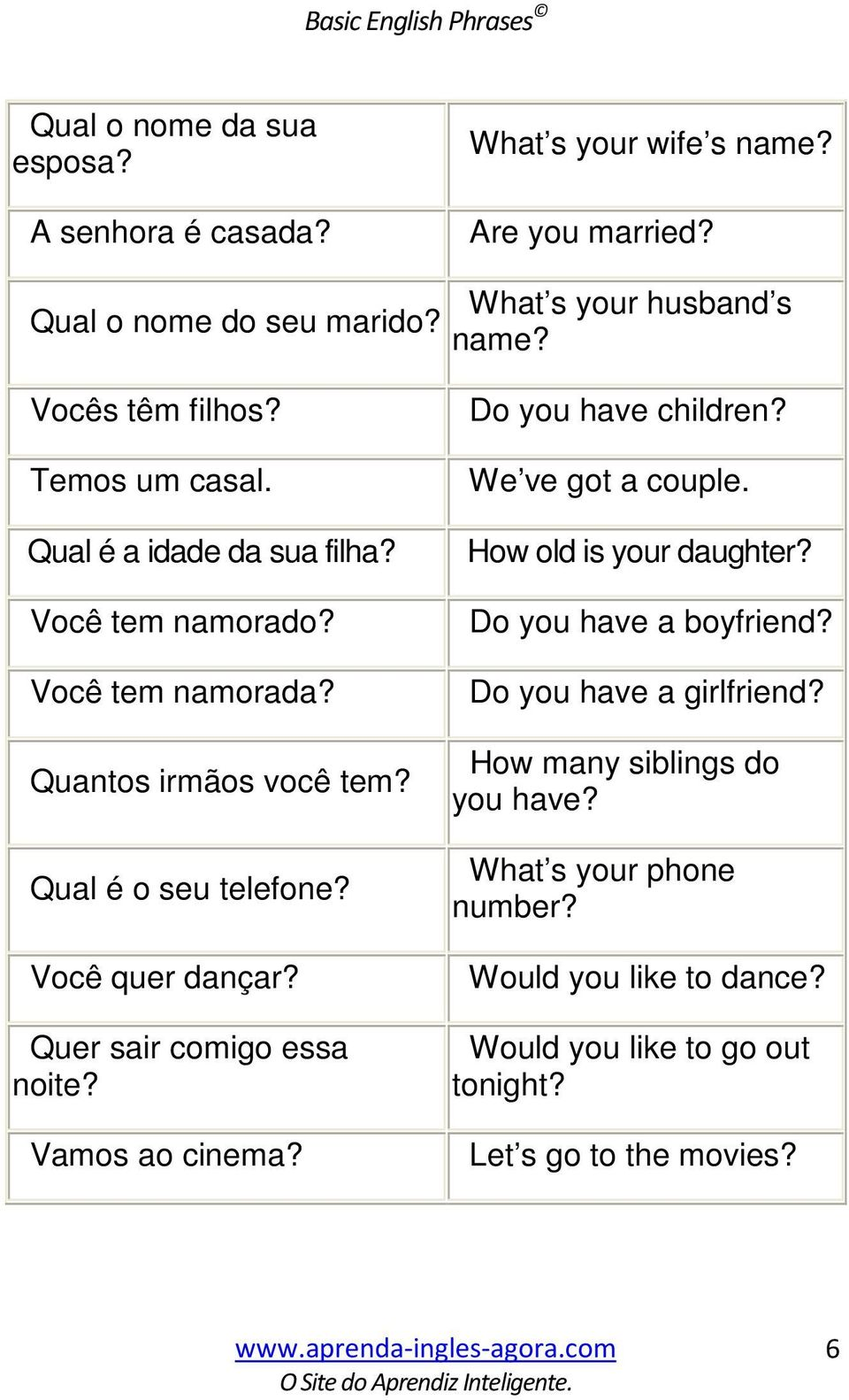 Qual é o seu telefone? Você quer dançar? Quer sair comigo essa noite? Vamos ao cinema? Do you have children? We ve got a couple. How old is your daughter?