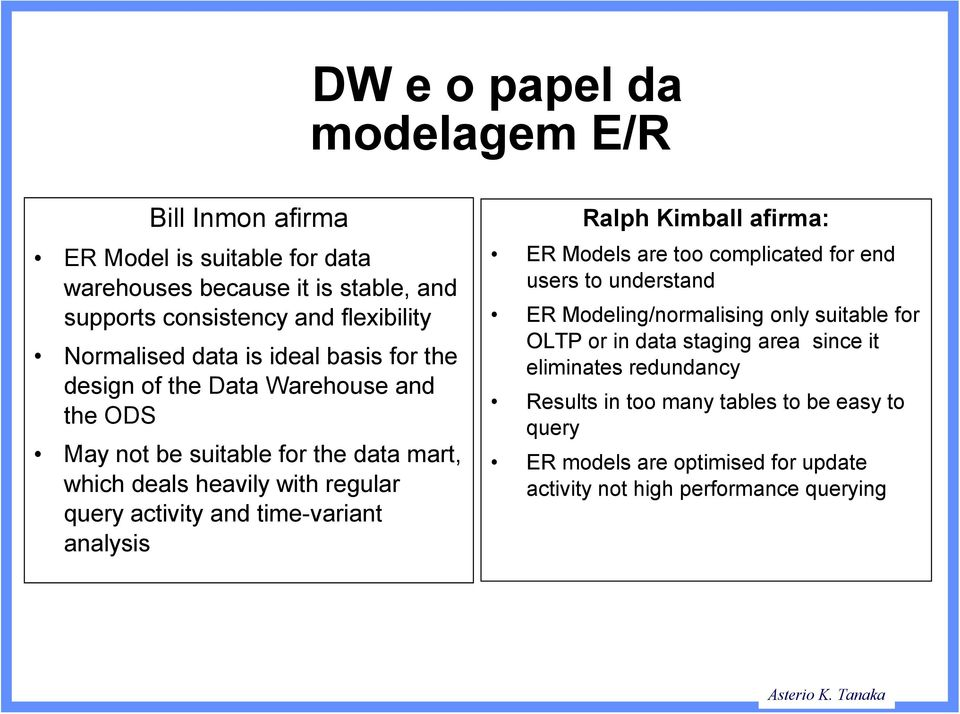 activity and time-variant analysis Ralph Kimball afirma: ER Models are too complicated for end users to understand ER Modeling/normalising only suitable for OLTP