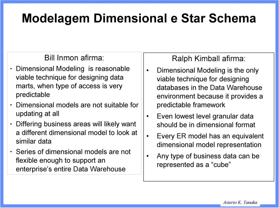 enterprise s entire Data Warehouse Ralph Kimball afirma: Dimensional Modeling is the only viable technique for designing databases in the Data Warehouse environment because it provides a