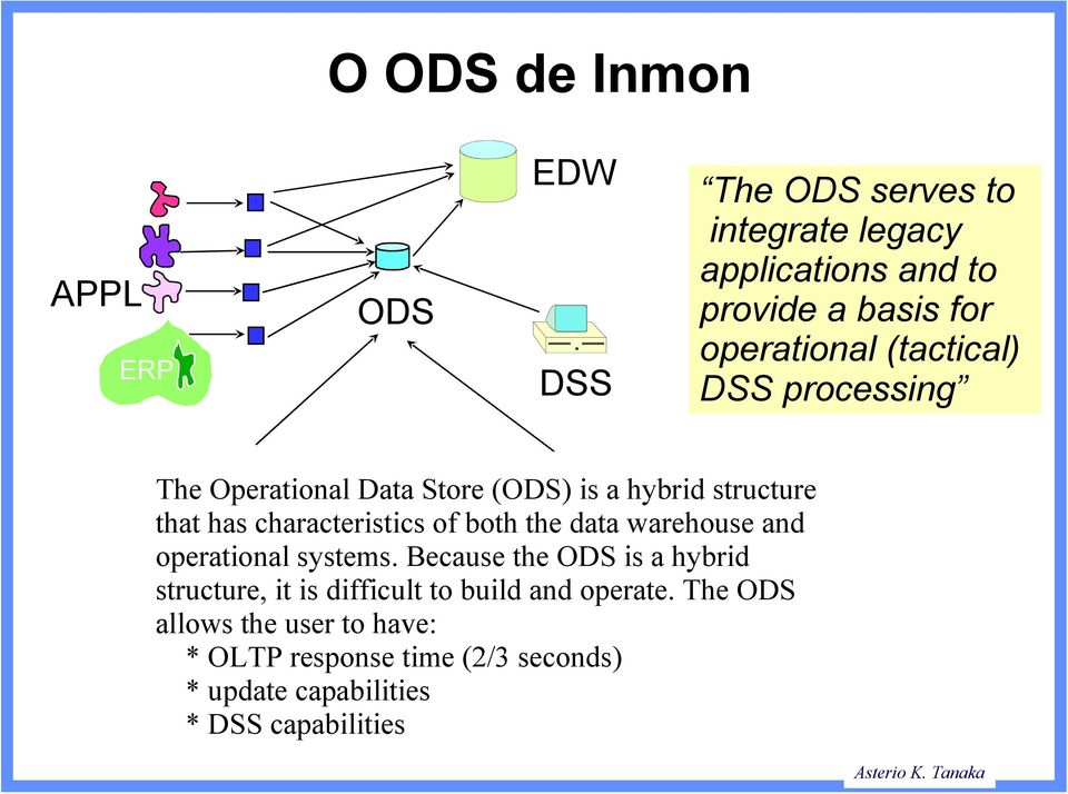 characteristics of both the data warehouse and operational systems.