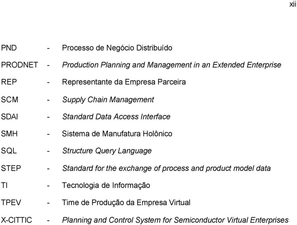 Manufatura Holônico SQL - Structure Query Language STEP - Standard for the exchange of process and product model data TI -