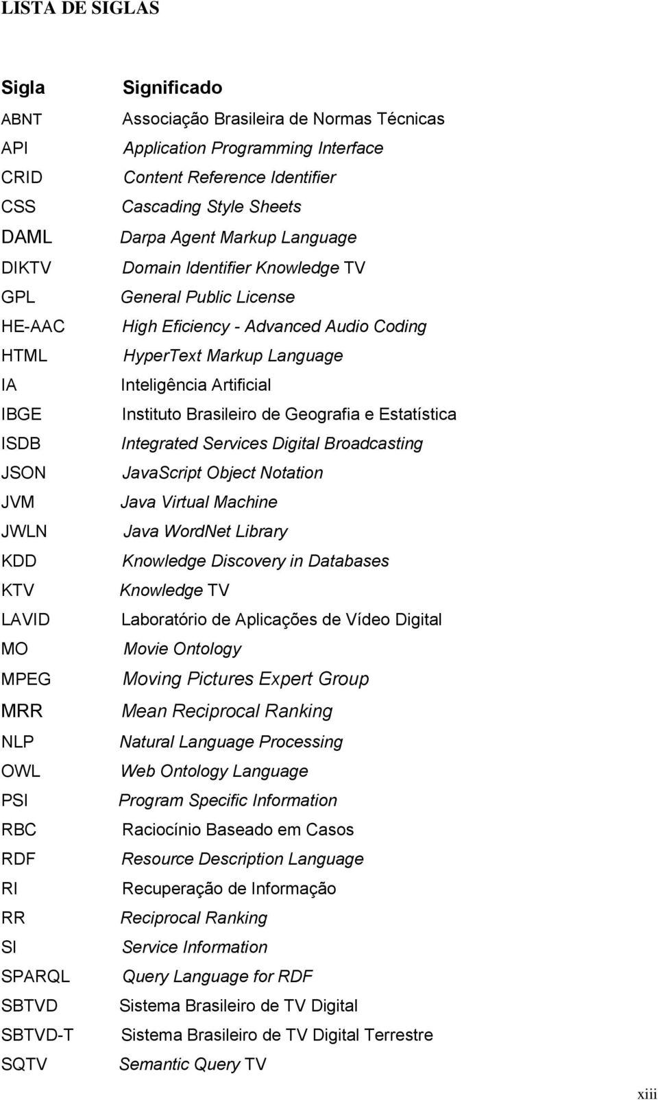 High Eficiency - Advanced Audio Coding HyperText Markup Language Inteligência Artificial Instituto Brasileiro de Geografia e Estatística Integrated Services Digital Broadcasting JavaScript Object