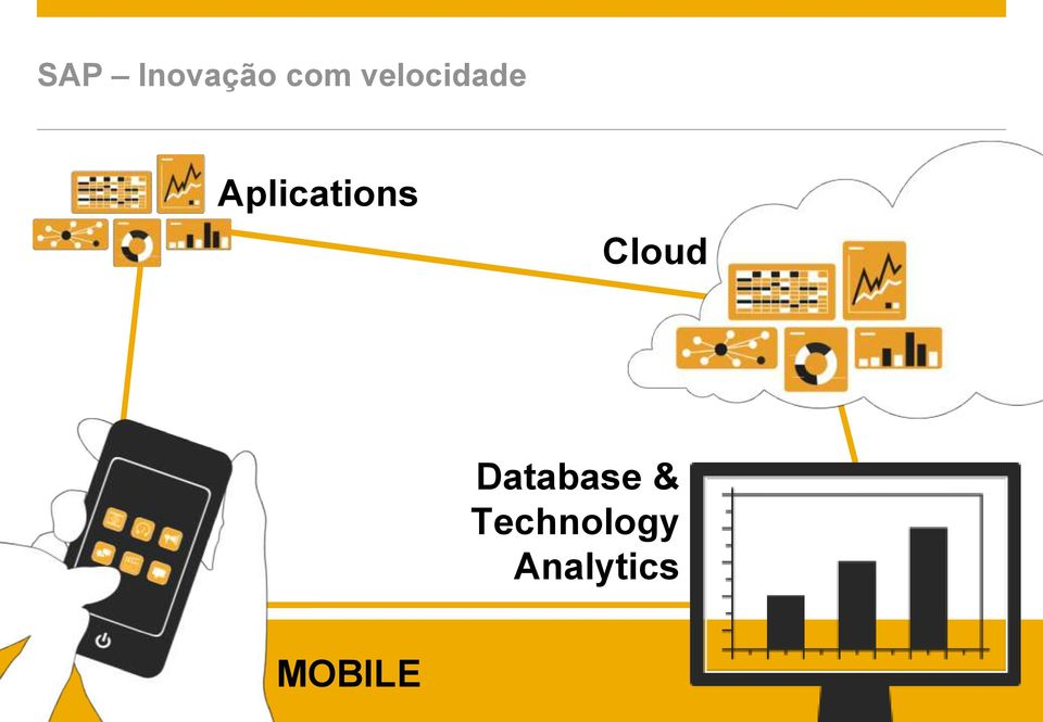 Technology Analytics MOBILE