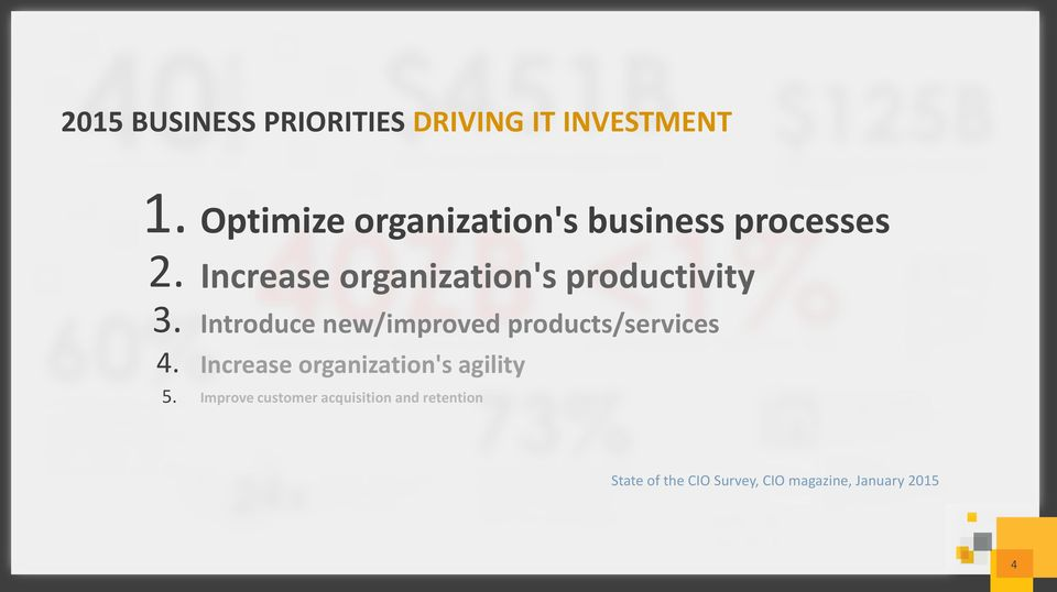 productivity Introduce new/improved products/services Increase organization's