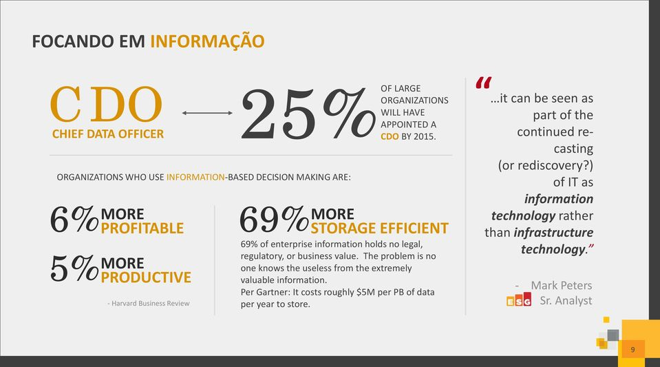 69% MORE STORAGE EFFICIENT 69% of enterprise information holds no legal, regulatory, or business value.