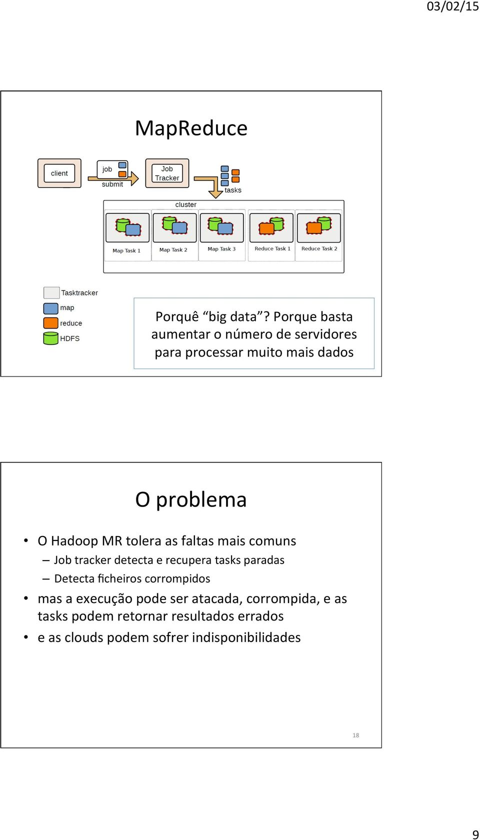 Hadoop MR tolera as faltas mais comuns Job tracker detecta e recupera tasks paradas etecta