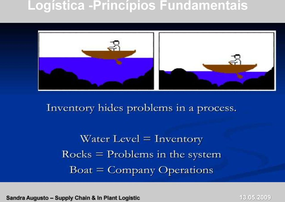 Augusto Supply Chain & In