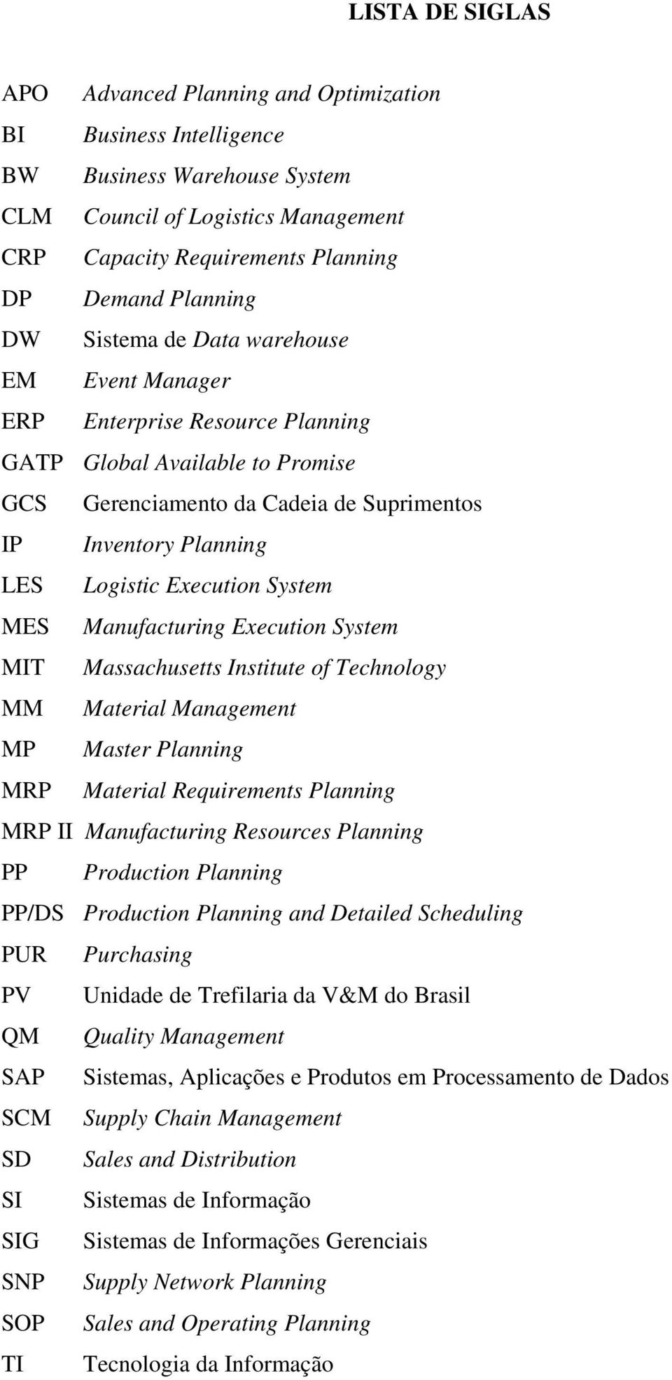 System MES Manufacturing Execution System MIT Massachusetts Institute of Technology MM Material Management MP Master Planning MRP Material Requirements Planning MRP II Manufacturing Resources