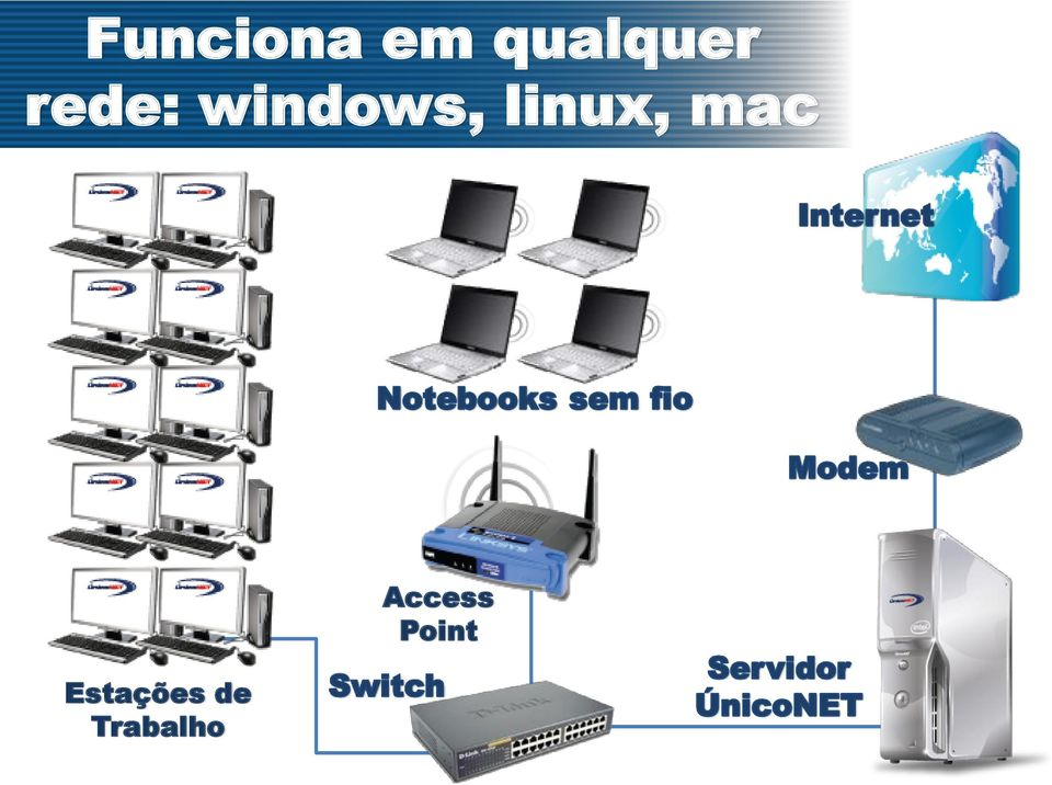 windows, linux, mac