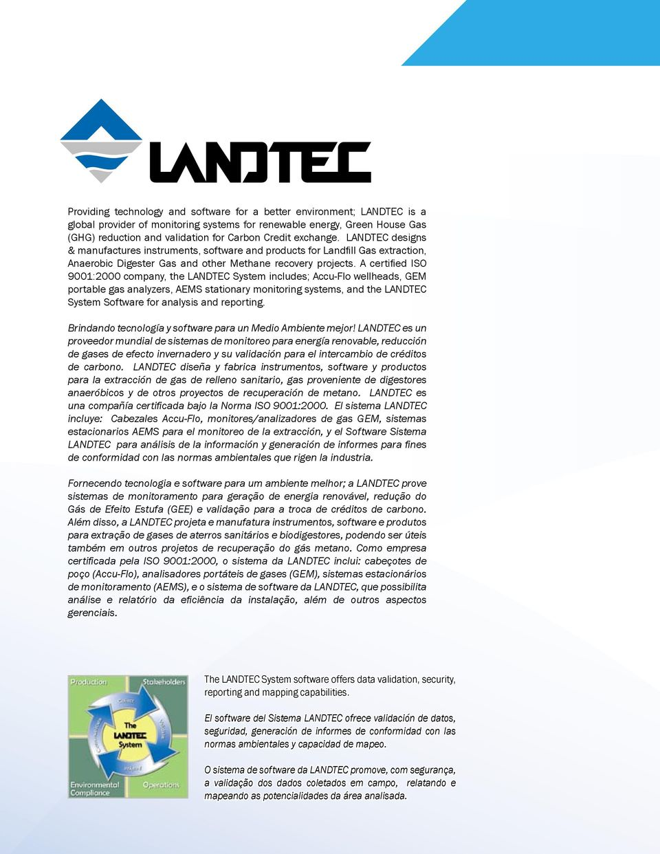 A certified ISO 9001:2000 company, the LANDTEC System includes; Accu-Flo wellheads, GEM portable gas analyzers, AEMS stationary monitoring systems, and the LANDTEC System Software for analysis and