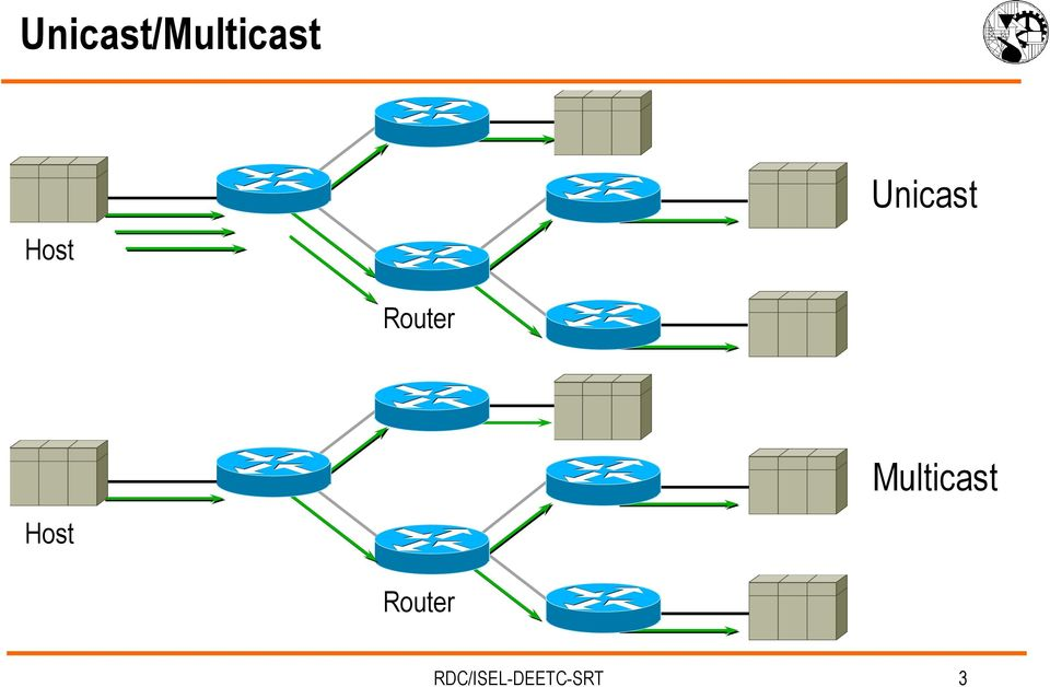 Host Multicast