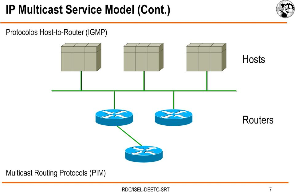 (IGMP) Hosts Routers Multicast