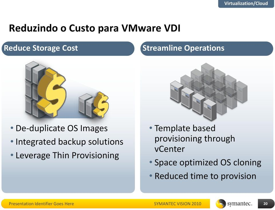 Leverage Thin Provisioning Template based provisioning through vcenter Space