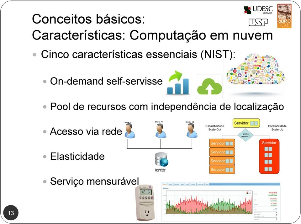 self-servisse Pool de recursos com independência de