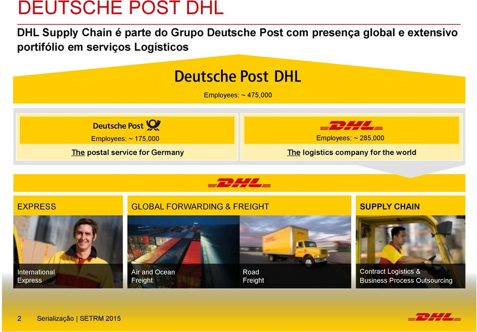 285,000 The logistics company for the world EXPRESS GLOBAL FORWARDING & FREIGHT SUPPLY CHAIN International
