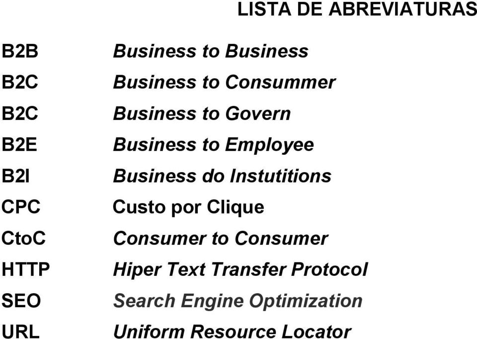 Employee Business do Instutitions Custo por Clique Consumer to Consumer