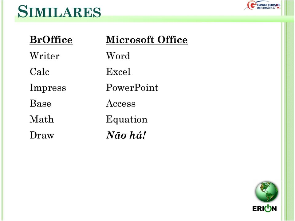 Microsoft Office Word Excel