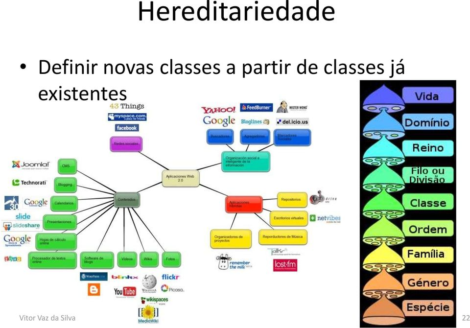de classes já