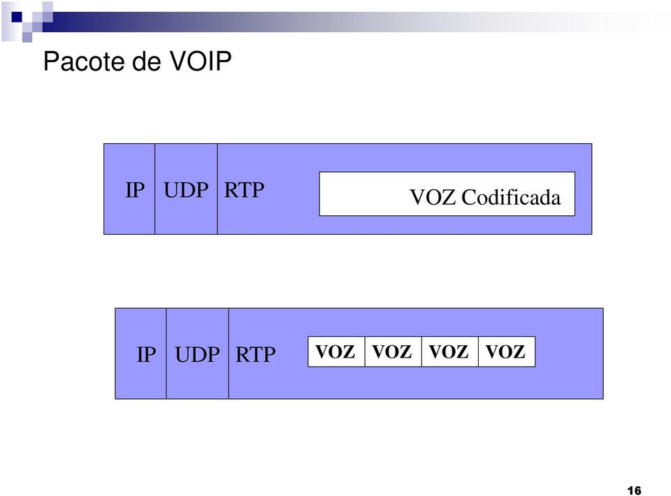 Codificada IP