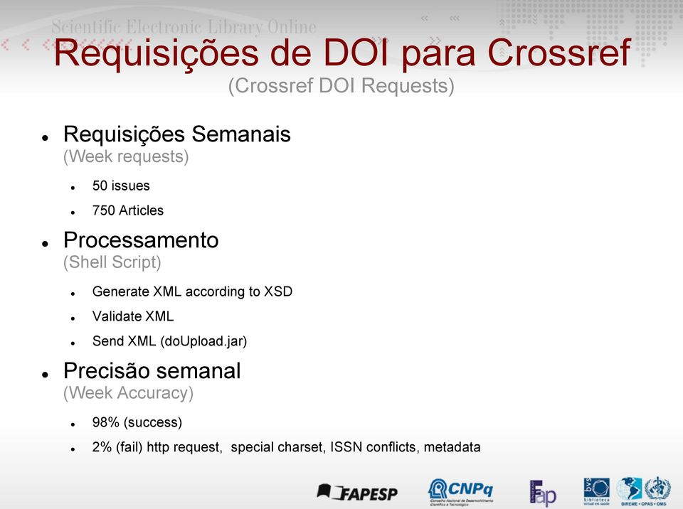 according to XSD Validate XML Send XML (doupload.