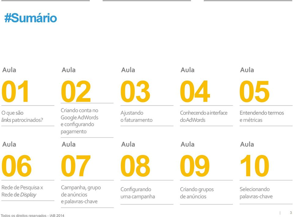 01 02 03 04 05 Conhecendo a interface do AdWords Entendendo termos e métricas Aula Aula Aula Aula Aula 06