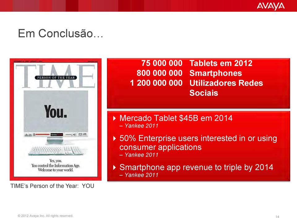 Yankee 2011 50% Enterprise users interested in or using consumer applications Yankee