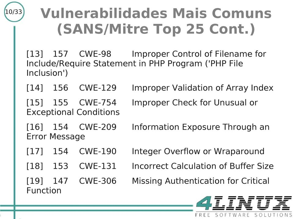 CWE-129 Improper Validation of Array Index [15] 155 CWE-754 Improper Check for Unusual or Exceptional Conditions [16] 154 CWE-209