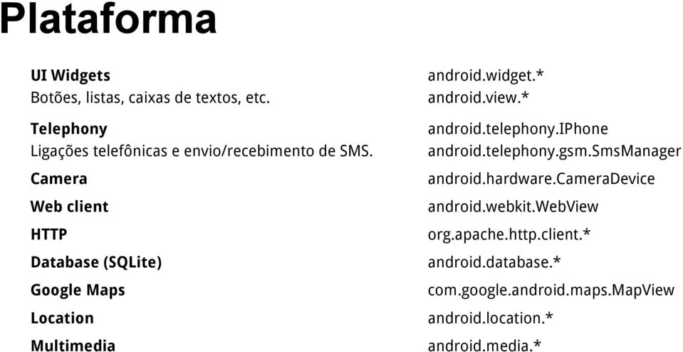 smsmanager Camera android.hardware.cameradevice Web client android.webkit.webview HTTP org.apache.http.client.* Database (SQLite) android.