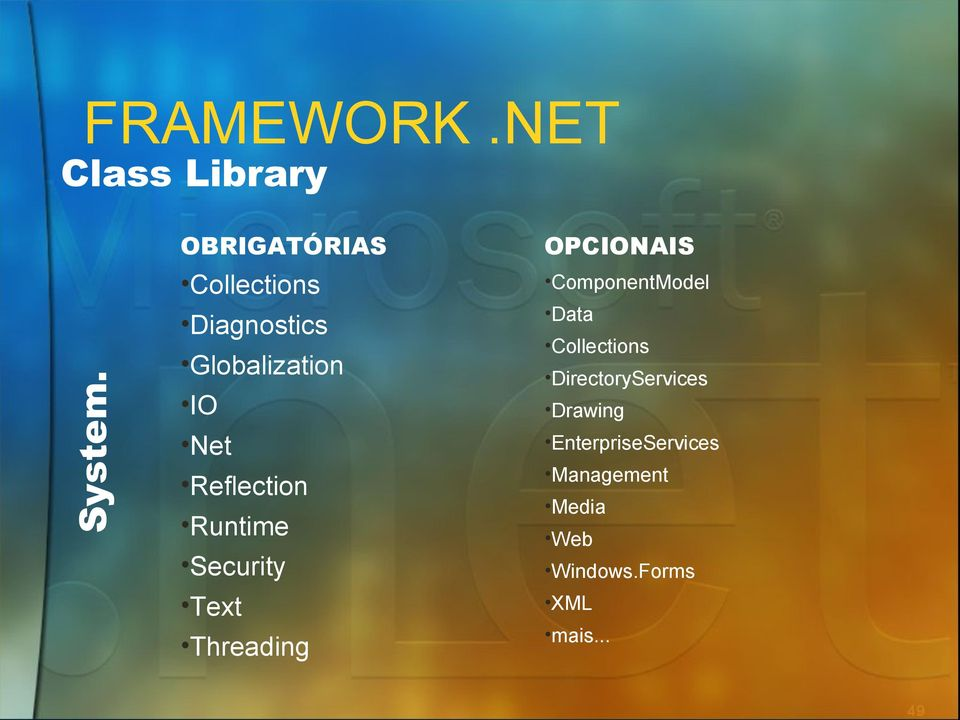 Diagnostics Data Globalization IO Collections DirectoryServices