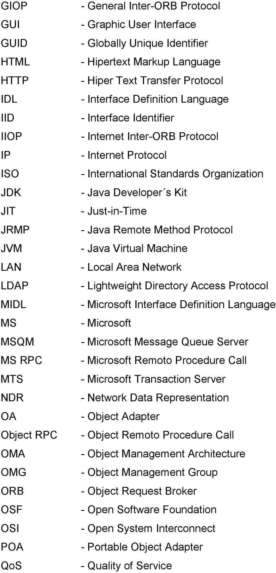 International Standards Organization - Java Developer s Kit - Just-in-Time - Java Remote Method Protocol - Java Virtual Machine - Local Area Network - Lightweight Directory Access Protocol -