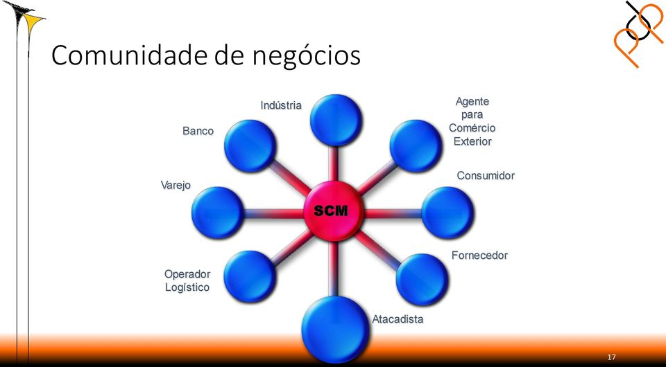 Sistemas de informa es scm supply chain management pdf for Bancoexterior internet e24