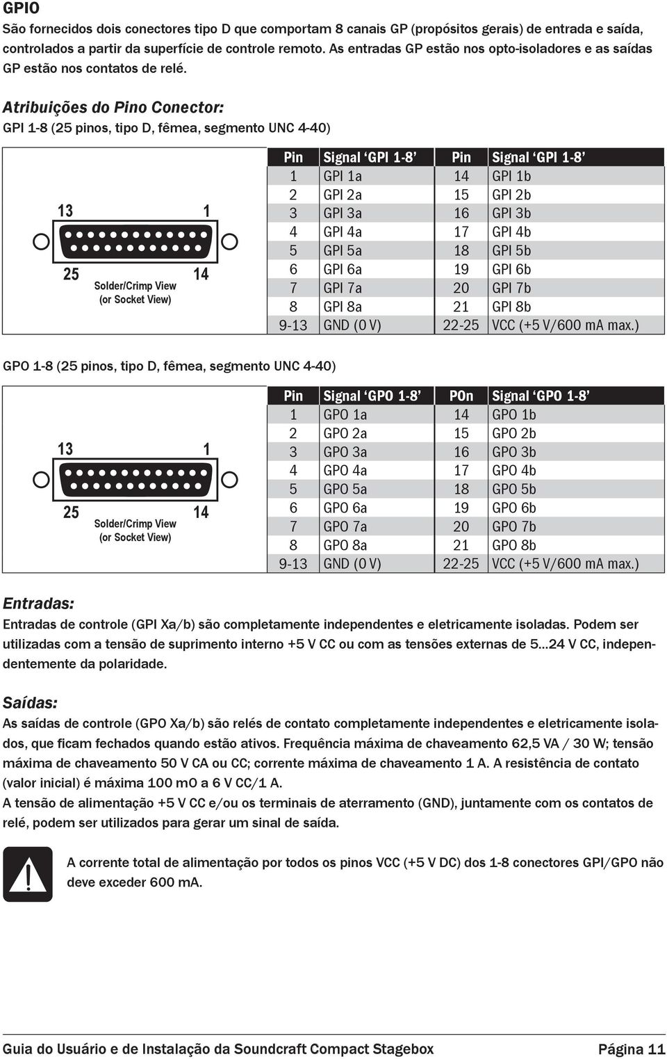 inputs 8 GP (general are As on entradas op-isolats, purpose) GP estão input GP nos outputs op-isolades output are channels, on relay e as trolled remotely from control surface.