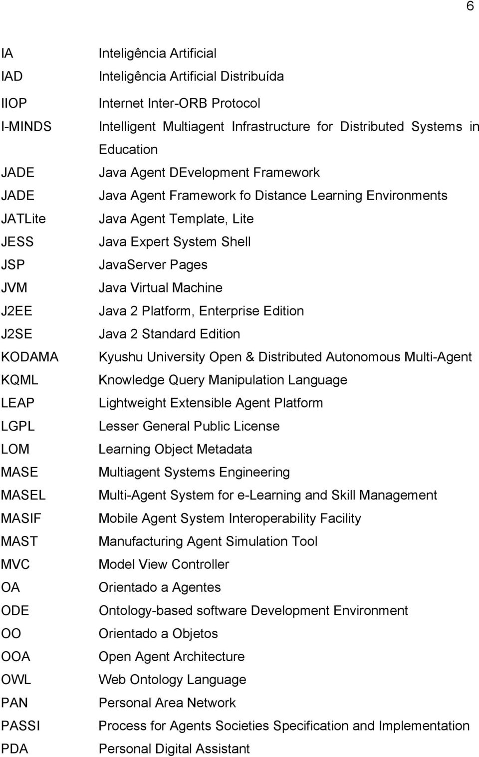 Environments Java Agent Template, Lite Java Expert System Shell JavaServer Pages Java Virtual Machine Java 2 Platform, Enterprise Edition Java 2 Standard Edition Kyushu University Open & Distributed