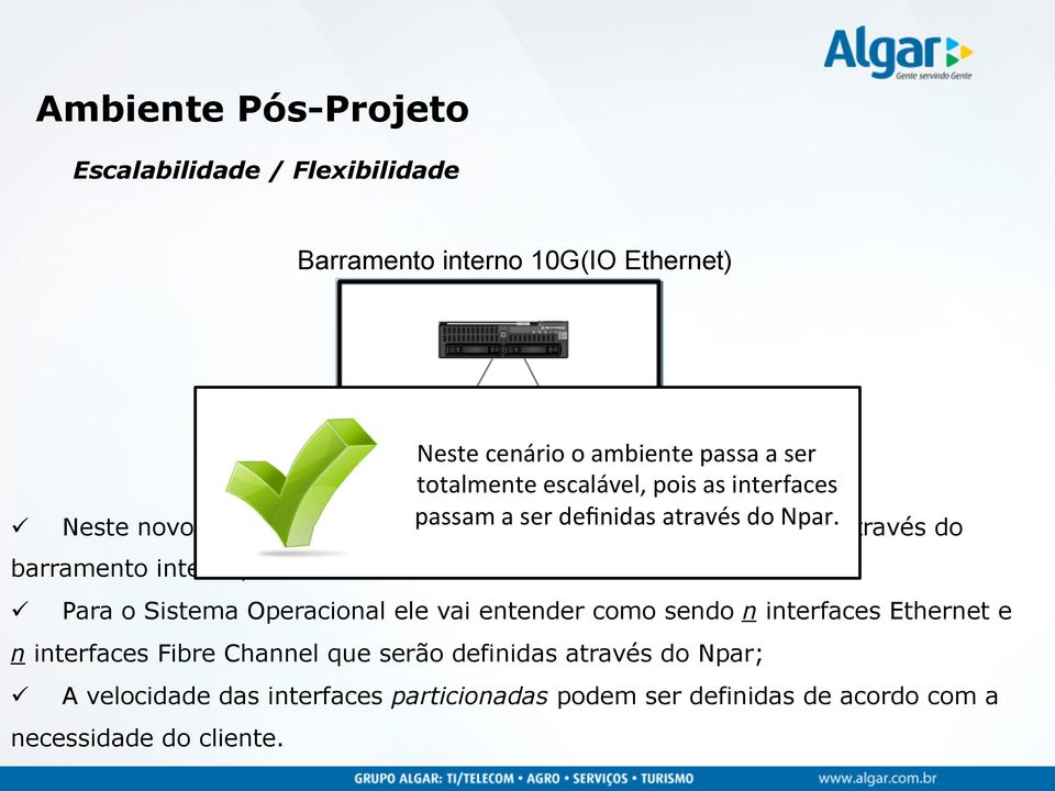 CNA através do barramento interno; ü Para o Sistema Operacional ele vai entender como sendo n interfaces Ethernet e n interfaces Fibre