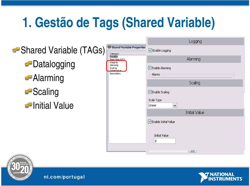 (TAGs) Datalogging