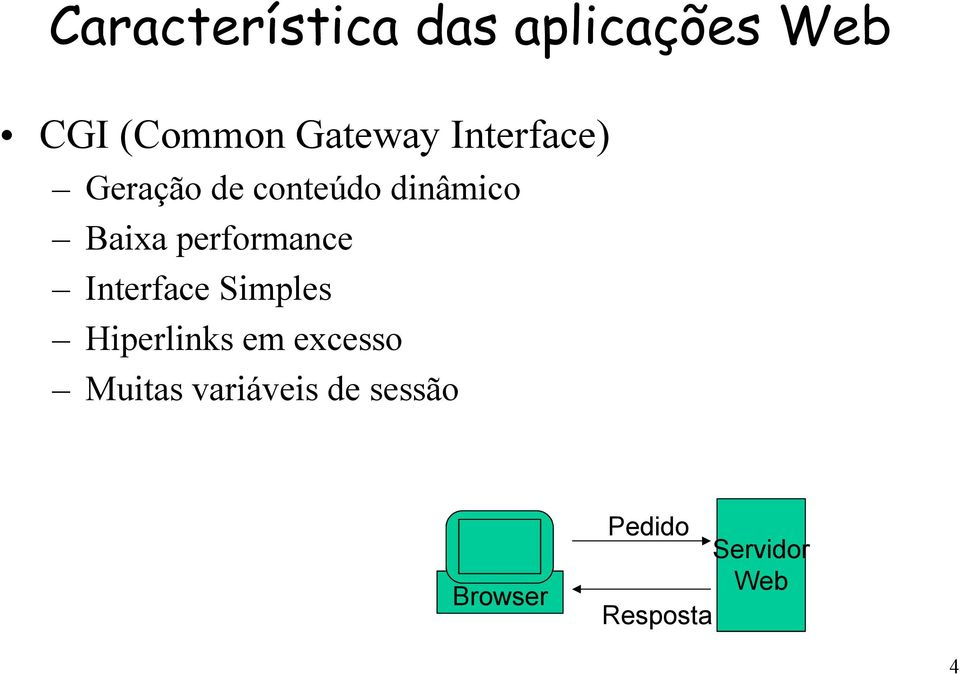 performance Interface Simples Hiperlinks em excesso